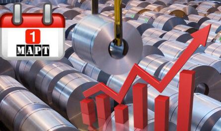 Рост цен в марте